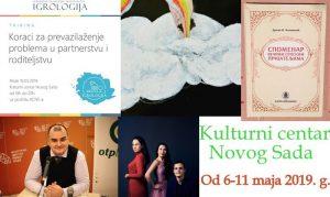 Izložbe, tribine i promocije knjiga u Kulturnom centru Novog Sada !!!