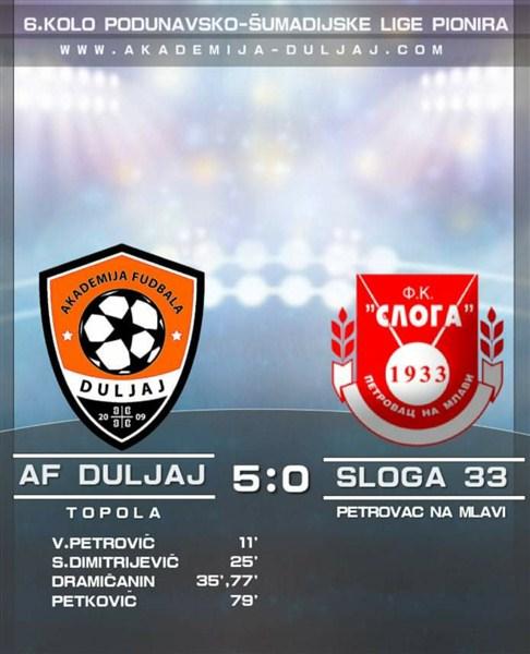 Još jedna pobeda AF Duljaj !!!