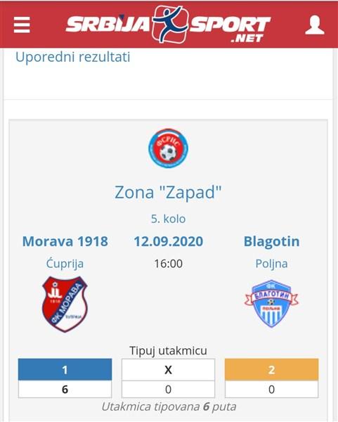Ćuprijski FK MORAVA 1918 igra i ovog vikenda !!!
